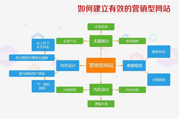济南网络公司